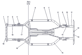 c5 corvette dimensions c4 c5 c5 1st f chassis dimensions