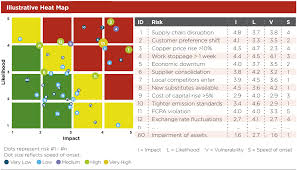 Heat Map In Tableau Iso 31000 Risk Management Matrix Image Gallery Hcpr