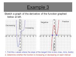section 2 1 u2013 the derivative and the tangent line problem ppt