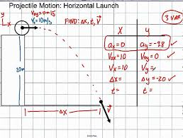 10 best physics images on pinterest calculus physics and