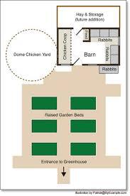 small barn plans u2014 byexample com