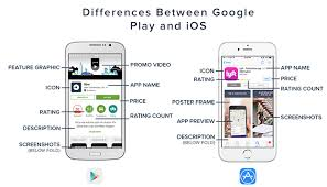 android app marketing mobile app marketing resource app compares ios and android