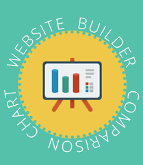 website builder comparison chart dec 2017 websitebuilderexpert