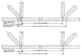 Hip Roof Measurements Building Construction U0026 Finishing