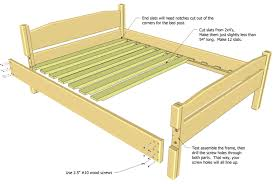 Bed Frame Plans Parts Of A Bed Frame Bed Plan Na Ryby Info
