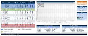 la liga live scores and table 3rd liga germany live football league summary