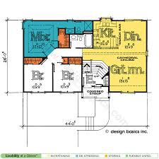 Plans Design by Split Entry House Plans Design Basics