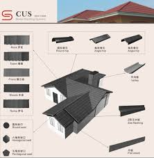 Concrete Roof Tile Manufacturers Concrete Roof Tile House Paint Colors Buy House Paint Colors
