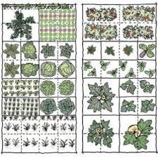 28 marvellous vegetable garden planner when to plant u2013 izvipi com