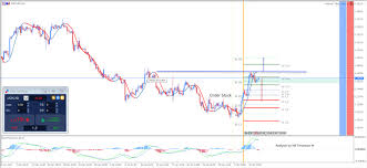 Usd Campus Map Usd Cad Might Make A U Turn If 1 2560 Holds