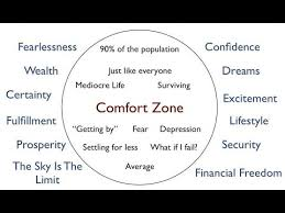 Life Begins When You Step Out Of Your Comfort Zone Step Out Of Your Comfort Zone Youtube