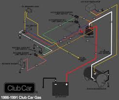 ingersoll rand club car wiring diagram on wiring diagram for 1999