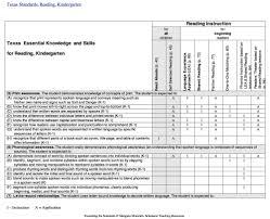 balancing instruction u2014 the literacy bug