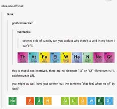 Tumblr Meme - science side of tumblr meme by mohamed elbutch memedroid