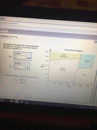 Diamond Periodic Table W Php Id 3413599 Print Calculator Periodic Table 2 Chegg Com