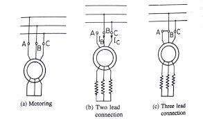 induction motor braking regenerative plugging dynamic braking of