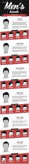 best 25 face shape ideas on pinterest contour face