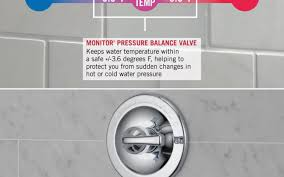shower wonderful shower pressure balance valve delta windemere 1
