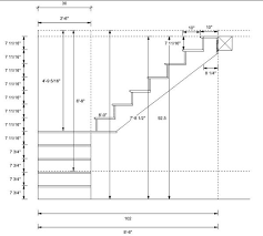 L Shaped Stairs Design Stairs Design Help