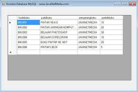 cara membuat koneksi database mysql menggunakan odbc vb net cara koneksi database mysql jnm javanet media