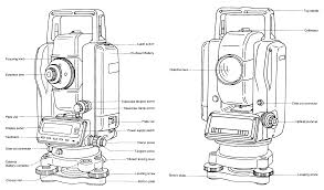 How To Draw A Topographic Map Procedure For Collecting Total Station Field Mapping Data