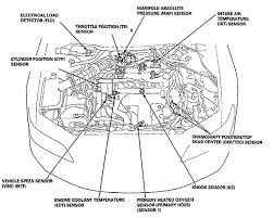 1995 honda civic lx engine diagram 1995 wiring diagrams instruction