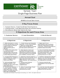 the one page real estate business plan template for startup sample