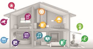 Smart Home Technology Smart Home Technology House Beautiful
