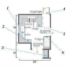 Kitchen Renovation Floor Plans 43 Best Kitchen Floor Plans Images On Pinterest Kitchen Floor