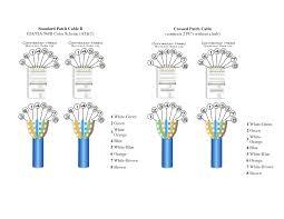 100 cat5e rj45 wiring diagram wiring diagram rj45 rj