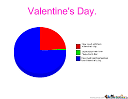 No Valentine Meme - happy valentines day a diary of a whiny guy
