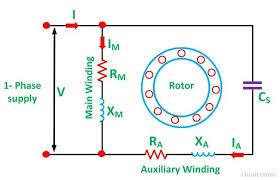permanent split capacitor motor its advantages applications