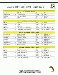 Home Design Game Help Home Design Lovely Table Measurements Chart Trt38017 Home Design
