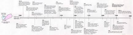 Map Of Yemen History Of Yemen Al Bab Com