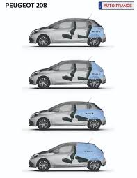 peugeot traveller dimensions peugeot 208 long term car rental in europe