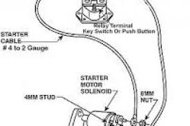 wiring diagram for ford transit starter motor wiring diagram