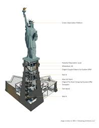 Pedestal Access To Statue Of Liberty Renovating A Symbol Of Freedom The Statue Of Liberty Renovating Nyc