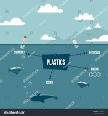 Trashing by Stop Trashing Our Oceans Pollution Ocean Stock Illustration