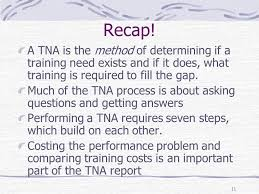 training needs analysis ppt video online download