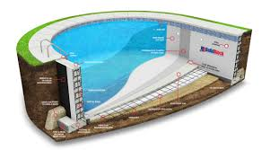 Icf Home Designs Buildblock Icf Swimming Pools Getting The Most Splash For Your Cash