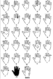 Alphabet Blind The Lorm Deafblind Manual Alphabet