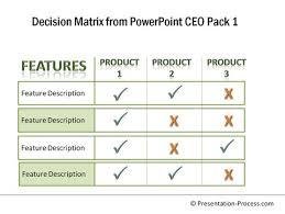 simple matrix powerpoint diagram