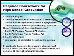 online pe class high school online learning opportunities ppt