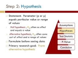 write a null hypothesis statement online writing service