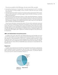 sample training report chapter 2 feasibility study a national training and page 13