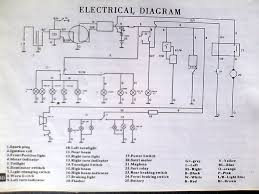 tmx wiring diagram honda wiring diagrams instruction