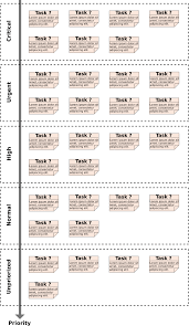 lessons learnt report template niceideas ch agile software development lessons learned tasks priorities