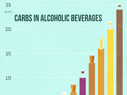 vodka tonic calories the reality about carbs in wine wine folly