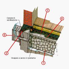 vespaio ghiaia vespaio a d realizzato con uno strato di pietrame a