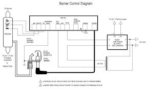 basics of wiring a control panel homebrewtalk com beer wine